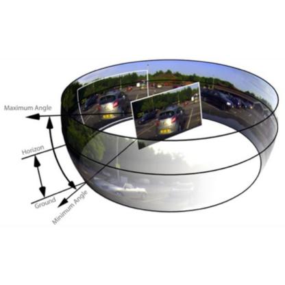 Aspect360 camera feed diagram