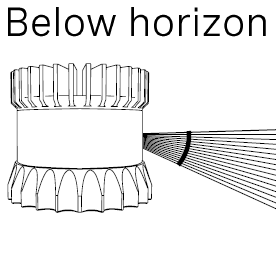 Ouster Lidar below horizon configuration