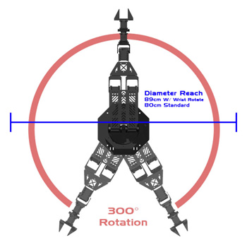 PhantomX Reactor robot arm rotation