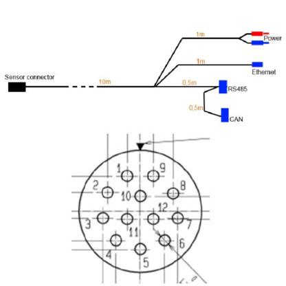 Smartmicro Cable 0C0200 blueprints