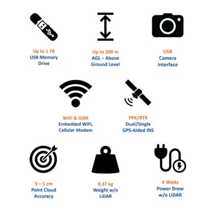LiDAR Remote Sensing Payload Instrument (RESEPI) features