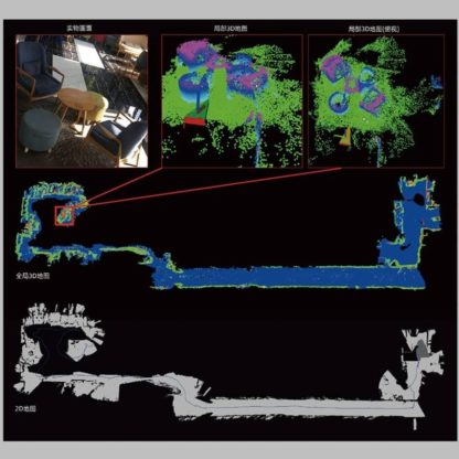 Aliengo depth vision real-time 3d mapping.